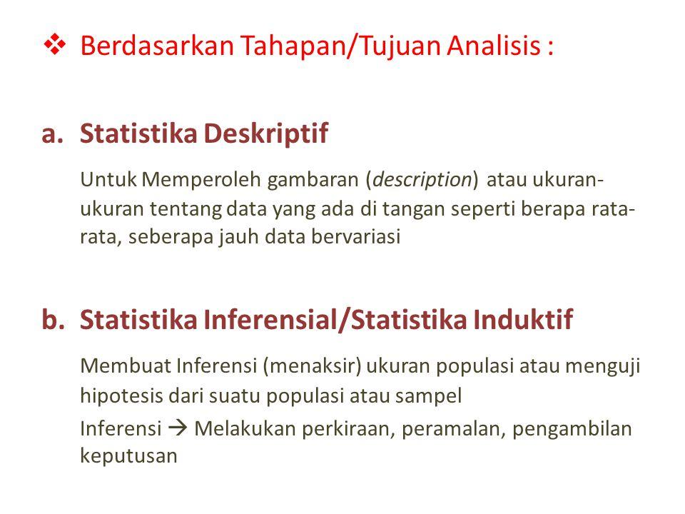 Jenis Statistika  Berdasarkan orientasi pembahasannya: a.Statistika Matematika/Statistika Teoretik Berorientasi pada pemahaman model dan teknik-tekni