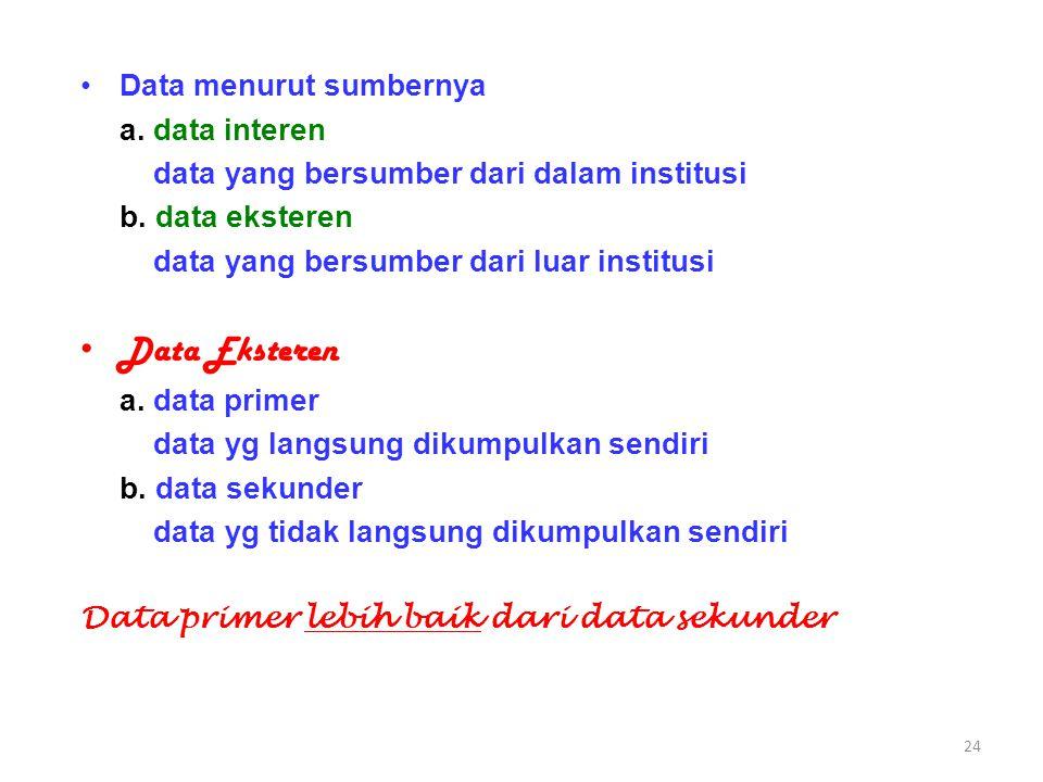 23 Pengumpulan Data dan Pengukuran Pengumpulan data a. interview b. kuesioner c. observasi d. tes