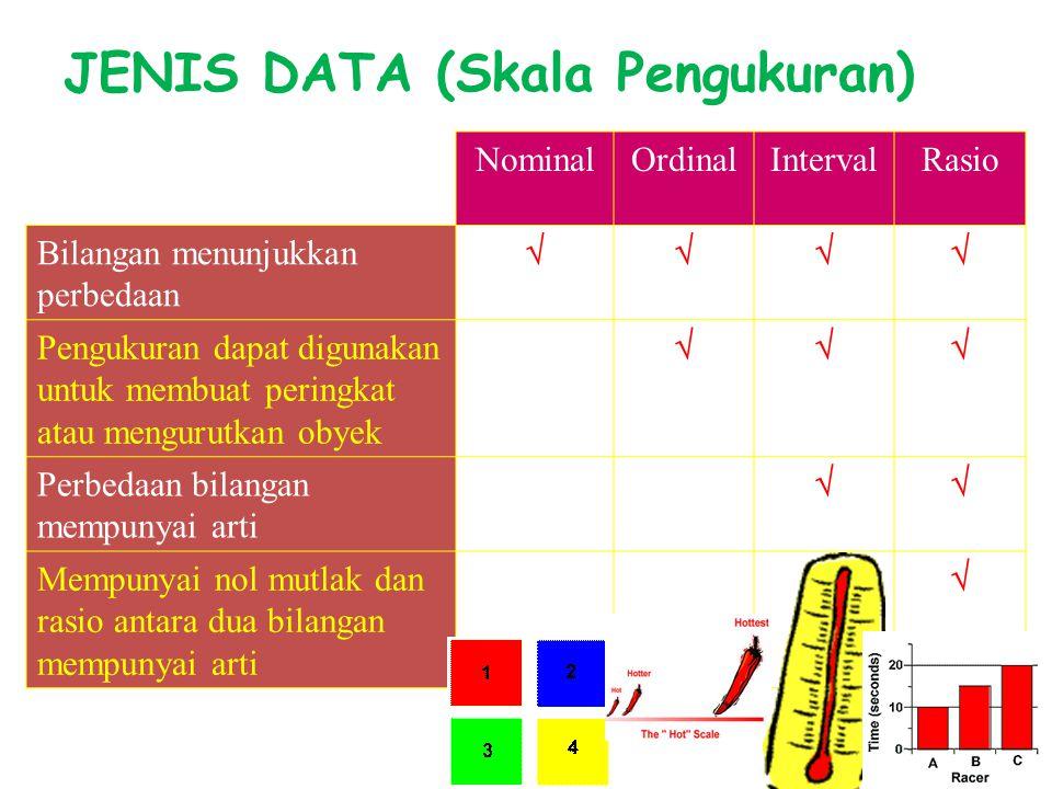 24 Data menurut sumbernya a. data interen data yang bersumber dari dalam institusi b. data eksteren data yang bersumber dari luar institusi Data Ekste