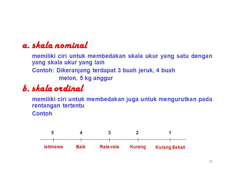 JENIS DATA (Skala Pengukuran) NominalOrdinalIntervalRasio Bilangan menunjukkan perbedaan  Pengukuran dapat digunakan untuk membuat peringkat atau