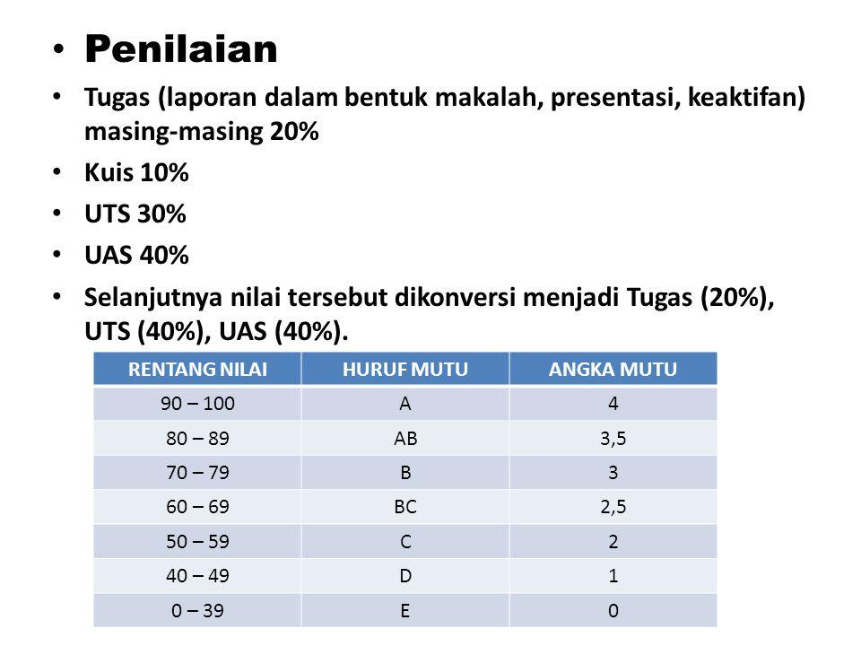 PENGENALAN PERKULIAHAN DAN MATERI PERKULIAHAN Jumlah Pertemuan 14 x Pertemuan + 1 UTS + 1 UAS Absensi Minimal Kehadiran 75% (10 Pertemuan)