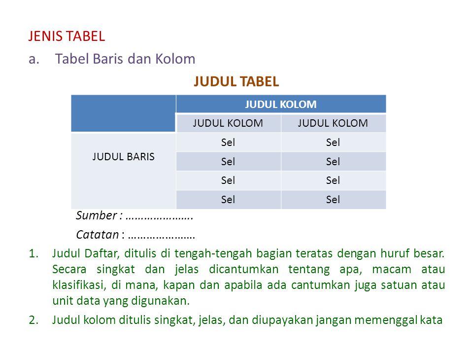 TABEL : memberikan informasi secara rinci. Terdiri atas kolom dan baris TABEL KOLOM Kolom pertama : LABEL Kolom kedua …. n : Frekuensi atau label BARI