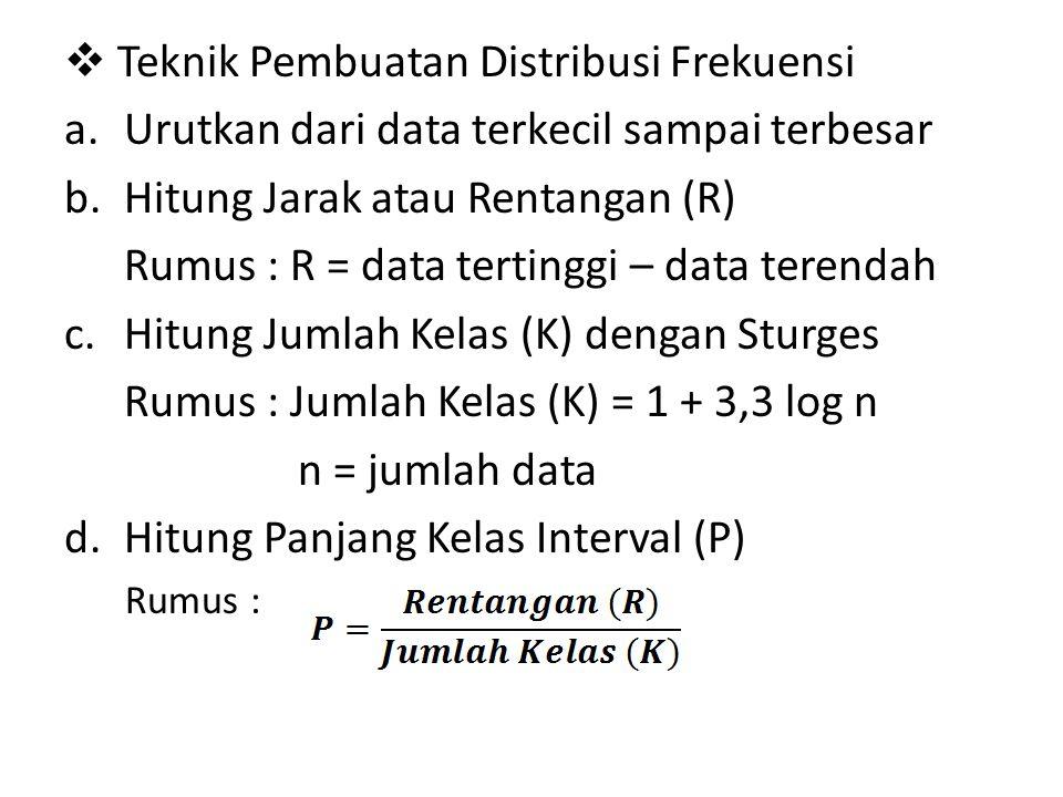 Interval Kelas, adalah sejumlah titik variabel yang ada dalam batas kelas tertentu Batas Kelas, adalah suatu nilai yang membatasi kelas pihak satu den