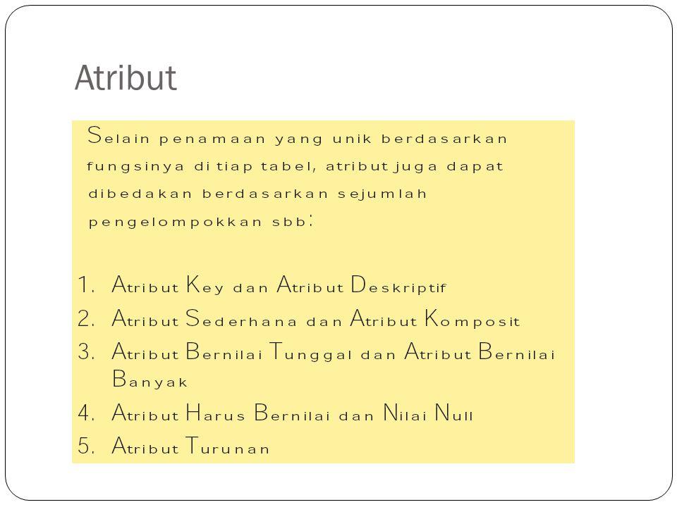 Atribut