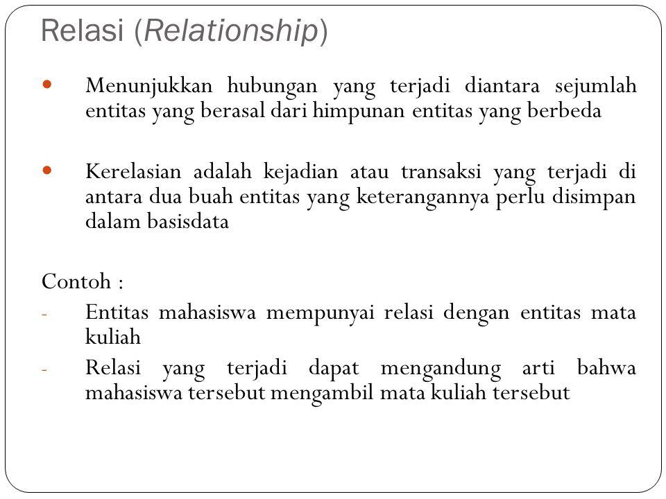 Relasi (Relationship) Menunjukkan hubungan yang terjadi diantara sejumlah entitas yang berasal dari himpunan entitas yang berbeda Kerelasian adalah ke