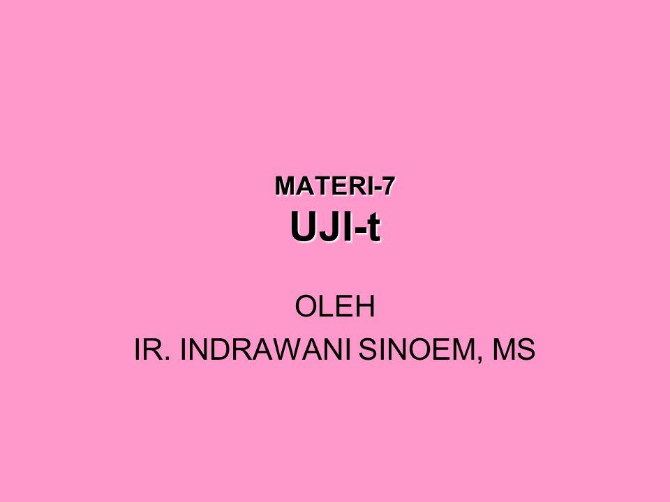 MATERI-7 UJI-t OLEH IR. INDRAWANI SINOEM, MS