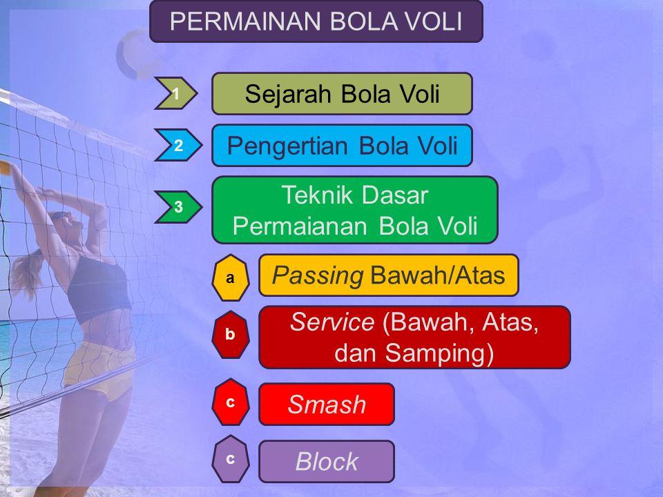 PERMAINAN BOLA VOLI Sejarah Bola Voli 1 Pengertian Bola Voli 2 Teknik Dasar Permaianan Bola Voli 3 a Passing Bawah/Atas b Service (Bawah, Atas, dan Sa
