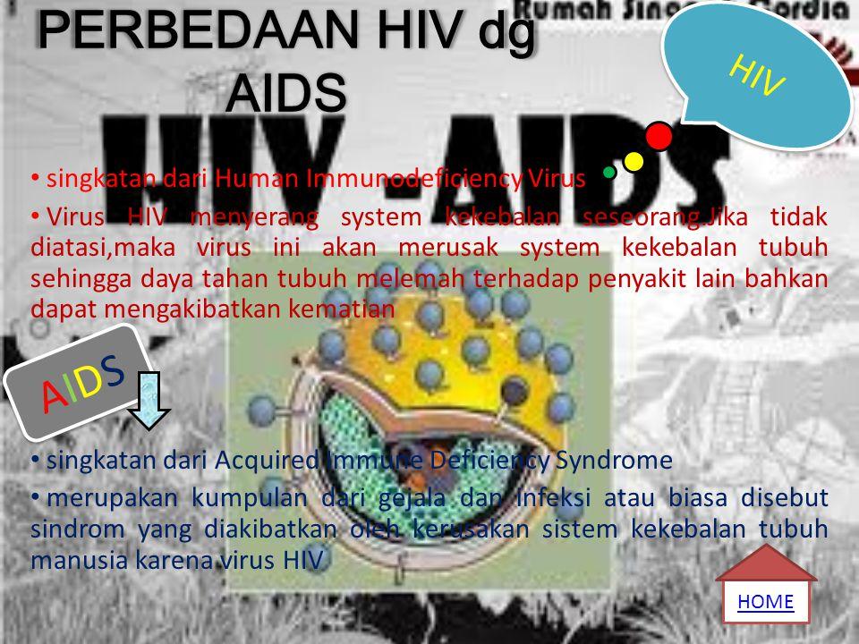 PERBEDAAN HIV dg AIDS singkatan dari Human Immunodeficiency Virus Virus HIV menyerang system kekebalan seseorang.Jika tidak diatasi,maka virus ini aka