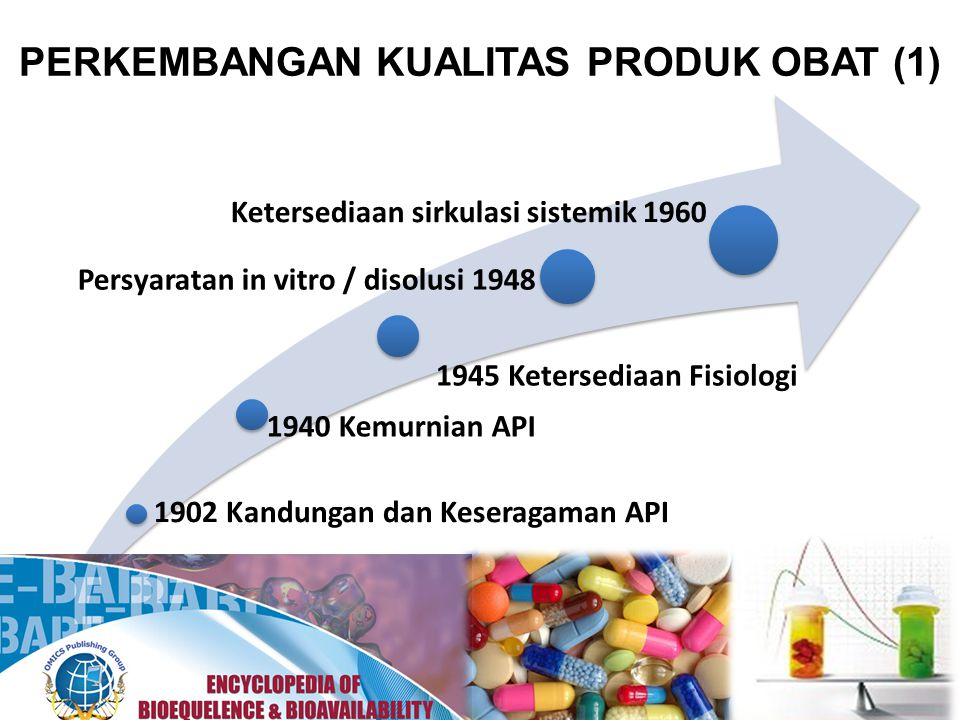 125% 100% 80% Product A Bioequivalent Reference Drug Product B Not Bioequivalent Product A is bioequivalent to the reference drug; its 90% confidence interval of the AUC falls within 80% to 125% of the reference drug Product B is not bioequivalent to the reference drug; its 90% confidence interval of the AUC falls outside of 80% to 125% of the reference drug Pharmacokinetic Reference Range Approved Drug Products With Therapeutic Equivalence Evaluations.
