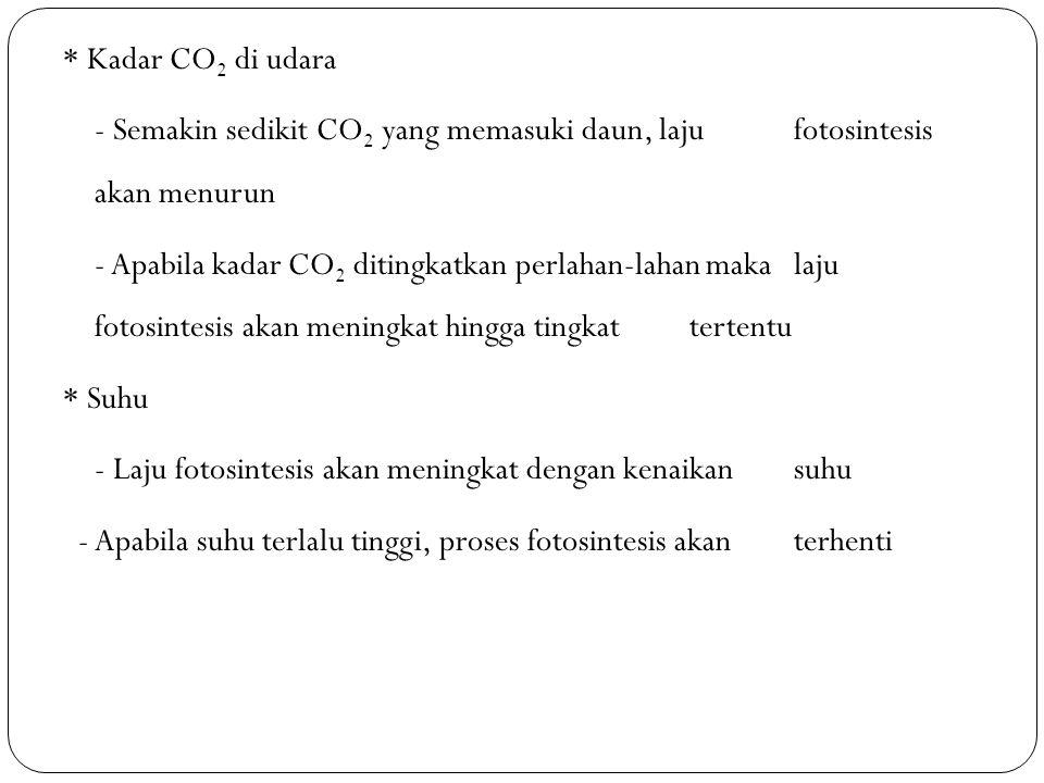 * Kadar CO 2 di udara - Semakin sedikit CO 2 yang memasuki daun, laju fotosintesis akan menurun - Apabila kadar CO 2 ditingkatkan perlahan-lahan maka