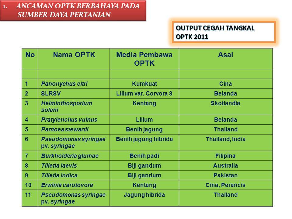 PERUBAHAN TEMPAT PEMASUKAN BUAH DAN SAYURAN SEGAR (MEDIA PEMBAWA OPTK) KE DALAM WILAYAH RI (19 Maret 2012).