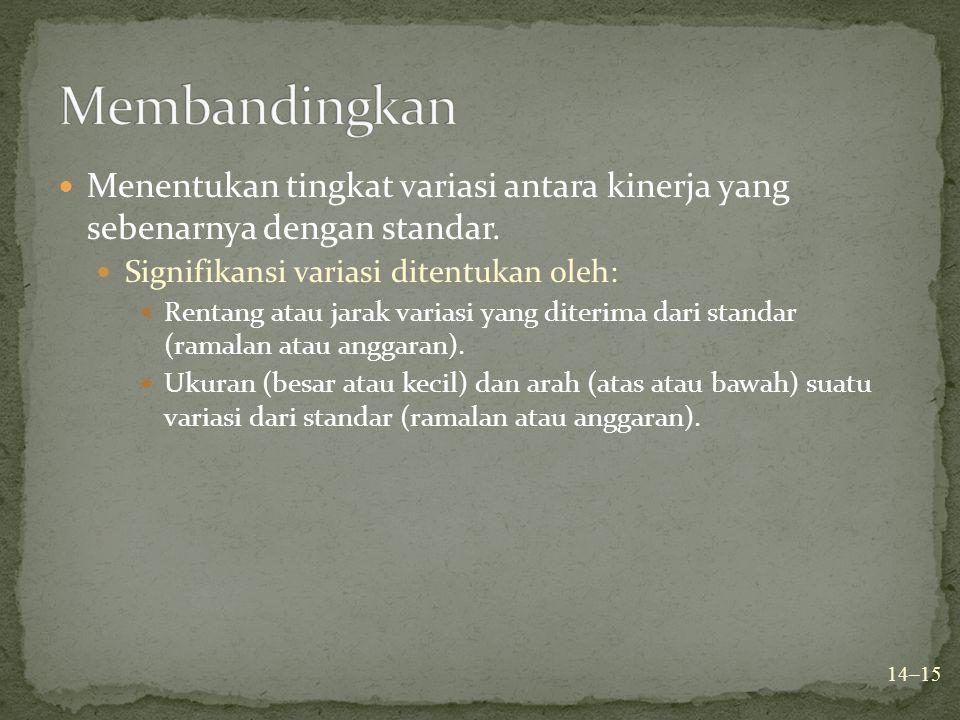 Menentukan tingkat variasi antara kinerja yang sebenarnya dengan standar. Signifikansi variasi ditentukan oleh: Rentang atau jarak variasi yang diteri