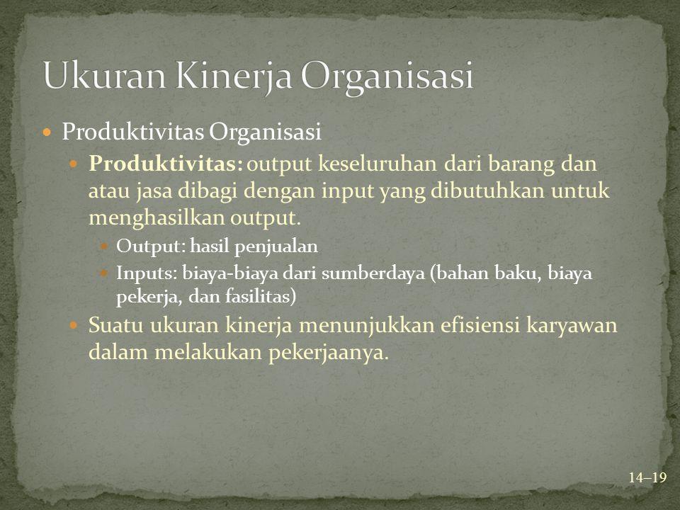 Produktivitas Organisasi Produktivitas: output keseluruhan dari barang dan atau jasa dibagi dengan input yang dibutuhkan untuk menghasilkan output. Ou