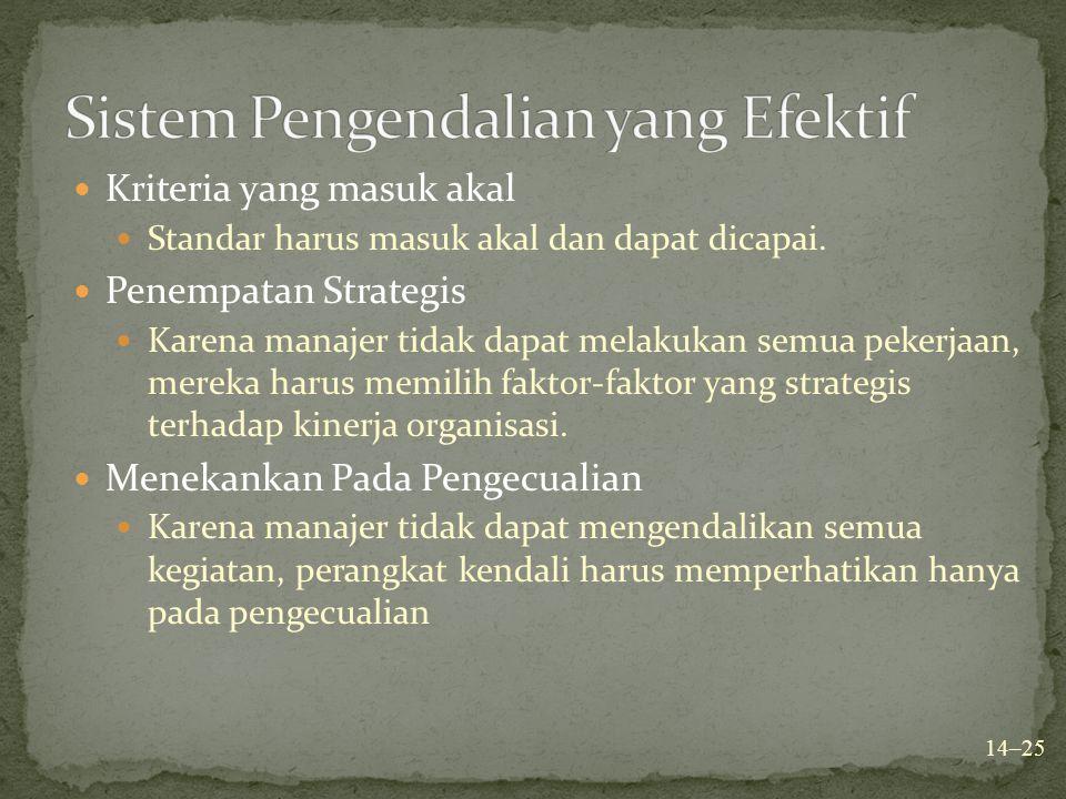 Kriteria yang masuk akal Standar harus masuk akal dan dapat dicapai. Penempatan Strategis Karena manajer tidak dapat melakukan semua pekerjaan, mereka
