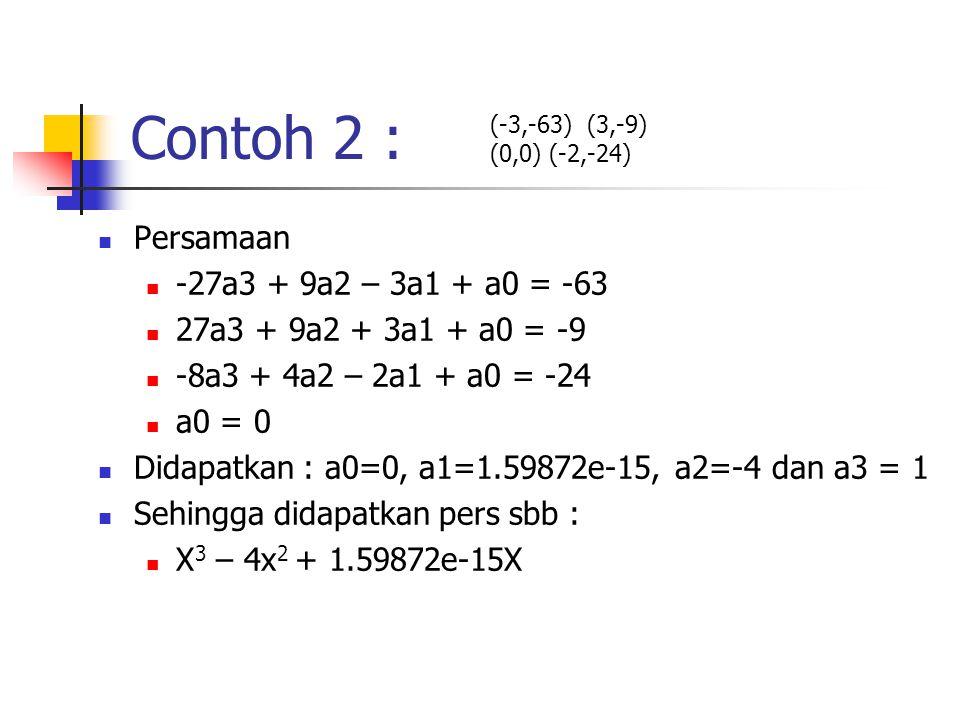 Contoh 2 : Persamaan -27a3 + 9a2 – 3a1 + a0 = -63 27a3 + 9a2 + 3a1 + a0 = -9 -8a3 + 4a2 – 2a1 + a0 = -24 a0 = 0 Didapatkan : a0=0, a1=1.59872e-15, a2=