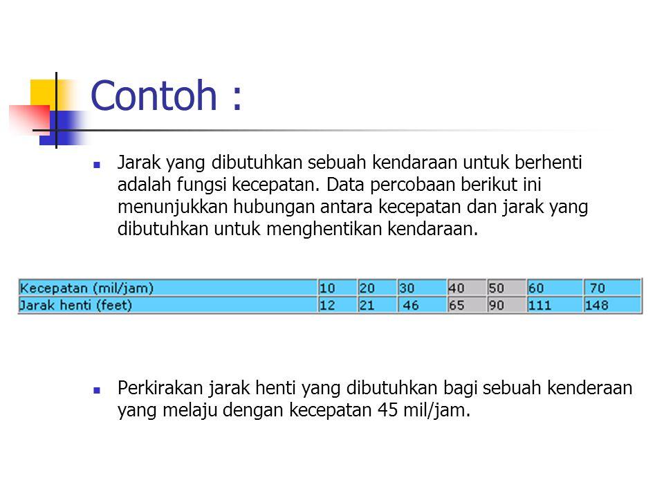 Contoh : Jarak yang dibutuhkan sebuah kendaraan untuk berhenti adalah fungsi kecepatan. Data percobaan berikut ini menunjukkan hubungan antara kecepat