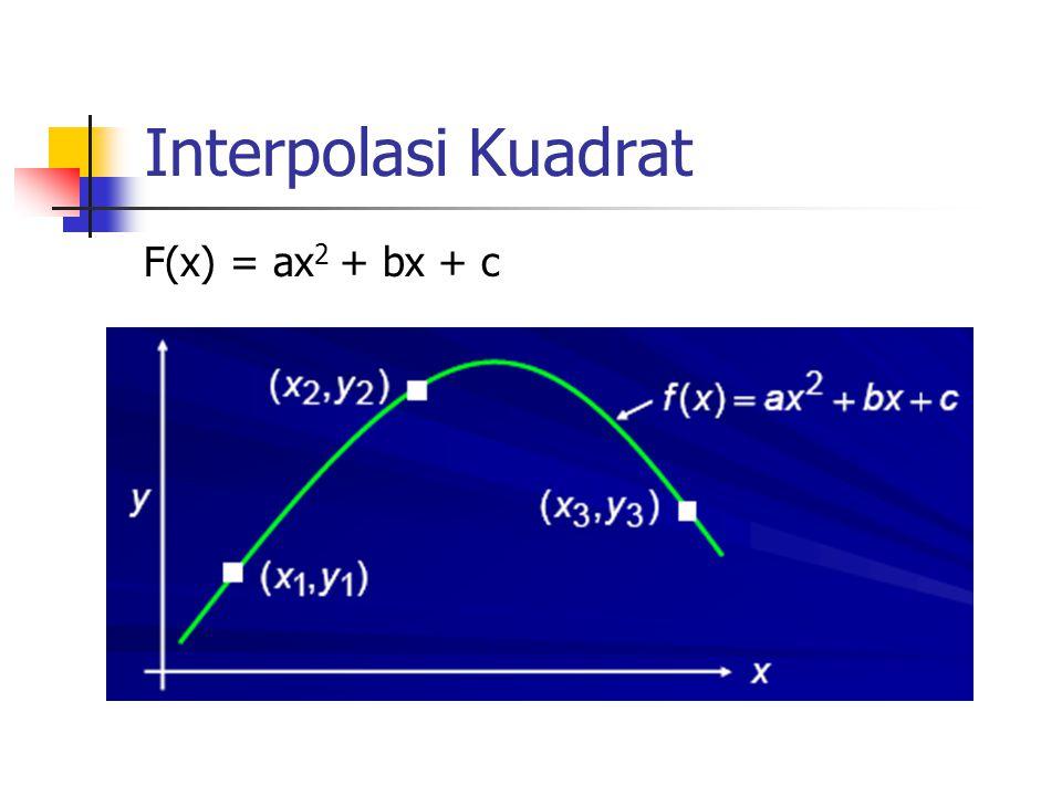 Interpolasi Kuadrat F(x) = ax 2 + bx + c