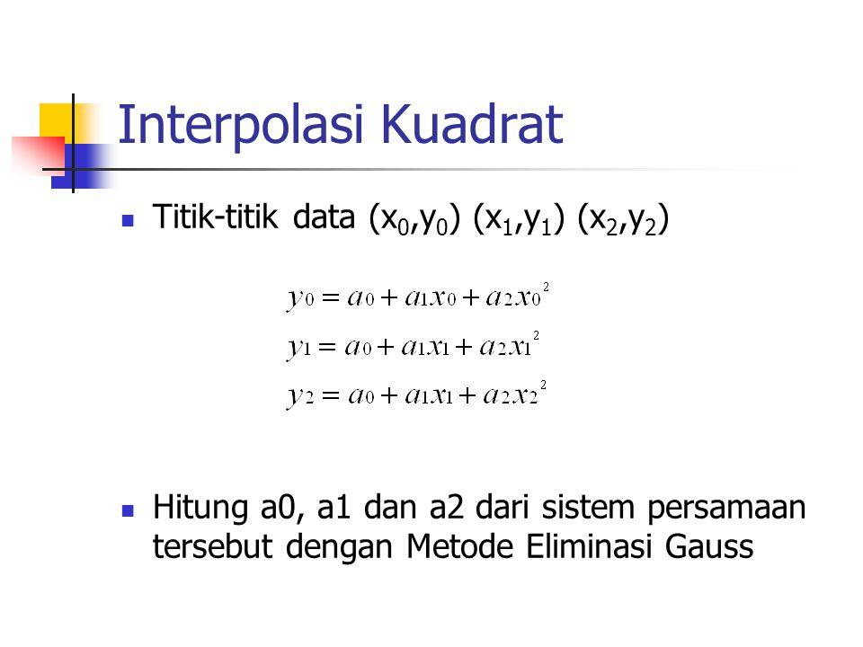 Interpolasi Kuadrat Titik-titik data (x 0,y 0 ) (x 1,y 1 ) (x 2,y 2 ) Hitung a0, a1 dan a2 dari sistem persamaan tersebut dengan Metode Eliminasi Gaus