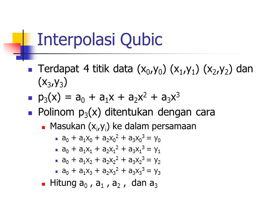 Interpolasi Qubic Terdapat 4 titik data (x 0,y 0 ) (x 1,y 1 ) (x 2,y 2 ) dan (x 3,y 3 ) p 3 (x) = a 0 + a 1 x + a 2 x 2 + a 3 x 3 Polinom p 3 (x) dite
