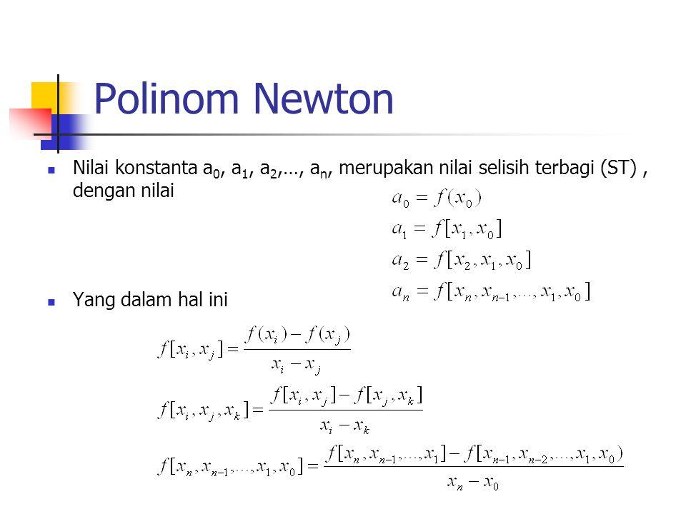 Polinom Newton Nilai konstanta a 0, a 1, a 2,…, a n, merupakan nilai selisih terbagi (ST), dengan nilai Yang dalam hal ini