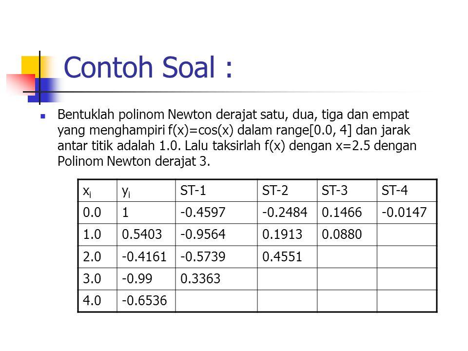 Contoh Soal : Bentuklah polinom Newton derajat satu, dua, tiga dan empat yang menghampiri f(x)=cos(x) dalam range[0.0, 4] dan jarak antar titik adalah