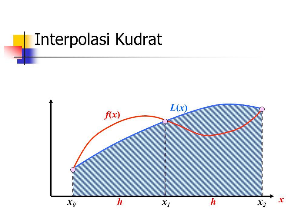 Interpolasi Kuadrat (Versi lain) Untuk memperoleh titik baru Q (x,y)