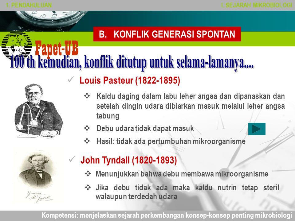 Company name Fapet-UB Louis Pasteur (1822-1895)  Kaldu daging dalam labu leher angsa dan dipanaskan dan setelah dingin udara dibiarkan masuk melalui leher angsa tabung  Debu udara tidak dapat masuk  Hasil: tidak ada pertumbuhan mikroorganisme 1.