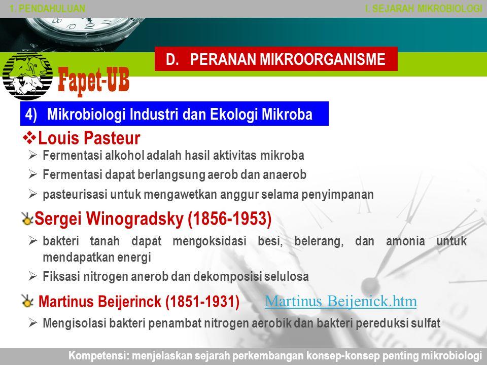 Company name Fapet-UB  Louis Pasteur  Fermentasi alkohol adalah hasil aktivitas mikroba  Fermentasi dapat berlangsung aerob dan anaerob  pasteurisasi untuk mengawetkan anggur selama penyimpanan Sergei Winogradsky (1856-1953)  bakteri tanah dapat mengoksidasi besi, belerang, dan amonia untuk mendapatkan energi  Fiksasi nitrogen anerob dan dekomposisi selulosa Martinus Beijerinck (1851-1931)  Mengisolasi bakteri penambat nitrogen aerobik dan bakteri pereduksi sulfat 1.