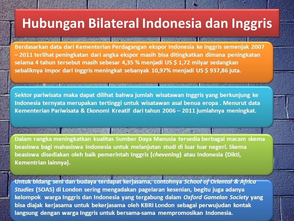 Berdasarkan data dari Kementerian Perdagangan ekspor Indonesia ke inggris semenjak 2007 – 2011 terlihat peningkatan dari angka ekspor masih bisa ditin