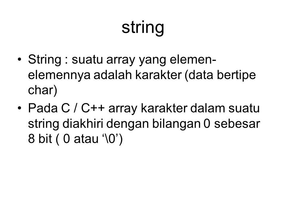 string String : suatu array yang elemen- elemennya adalah karakter (data bertipe char) Pada C / C++ array karakter dalam suatu string diakhiri dengan