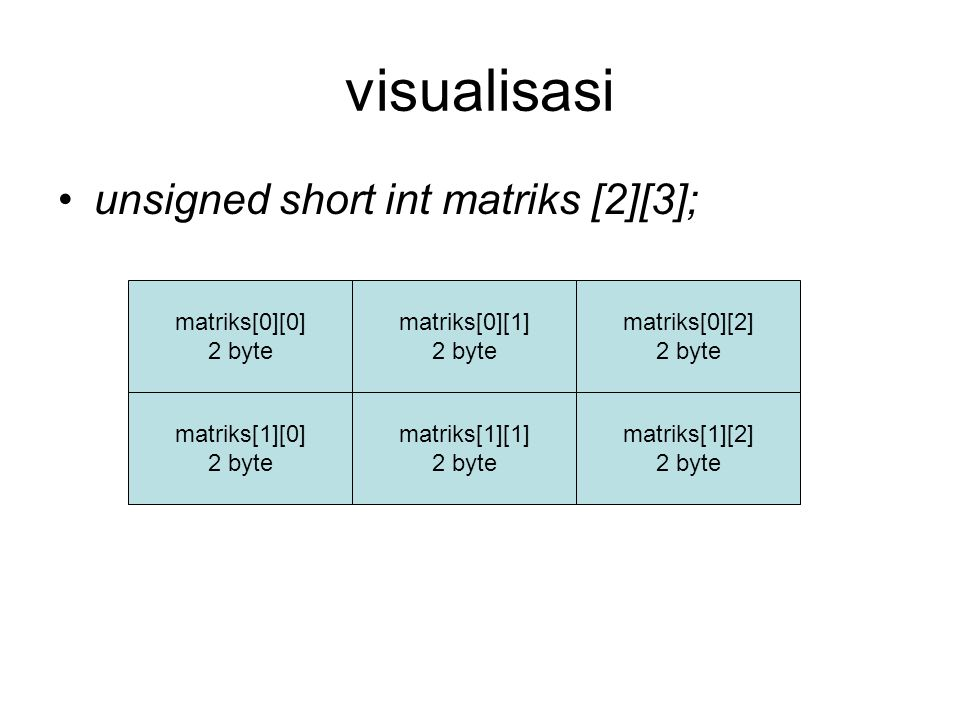 visualisasi unsigned short int matriks [2][3]; matriks[0][0] 2 byte matriks[0][1] 2 byte matriks[0][2] 2 byte matriks[1][0] 2 byte matriks[1][1] 2 byte matriks[1][2] 2 byte