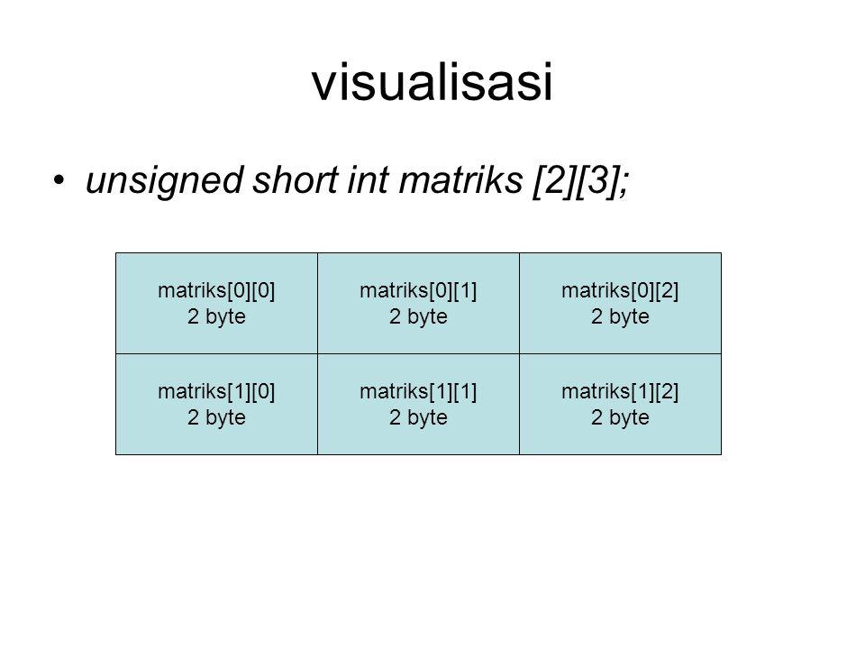 visualisasi unsigned short int matriks [2][3]; matriks[0][0] 2 byte matriks[0][1] 2 byte matriks[0][2] 2 byte matriks[1][0] 2 byte matriks[1][1] 2 byt