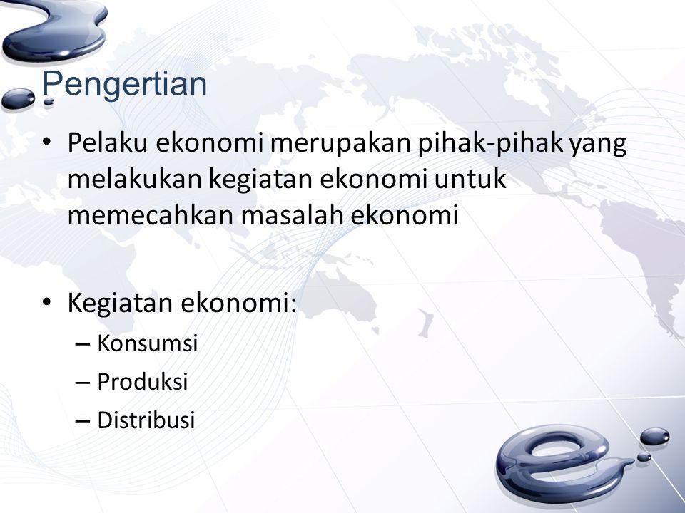 Pengertian Pelaku ekonomi merupakan pihak-pihak yang melakukan kegiatan ekonomi untuk memecahkan masalah ekonomi Kegiatan ekonomi: – Konsumsi – Produk