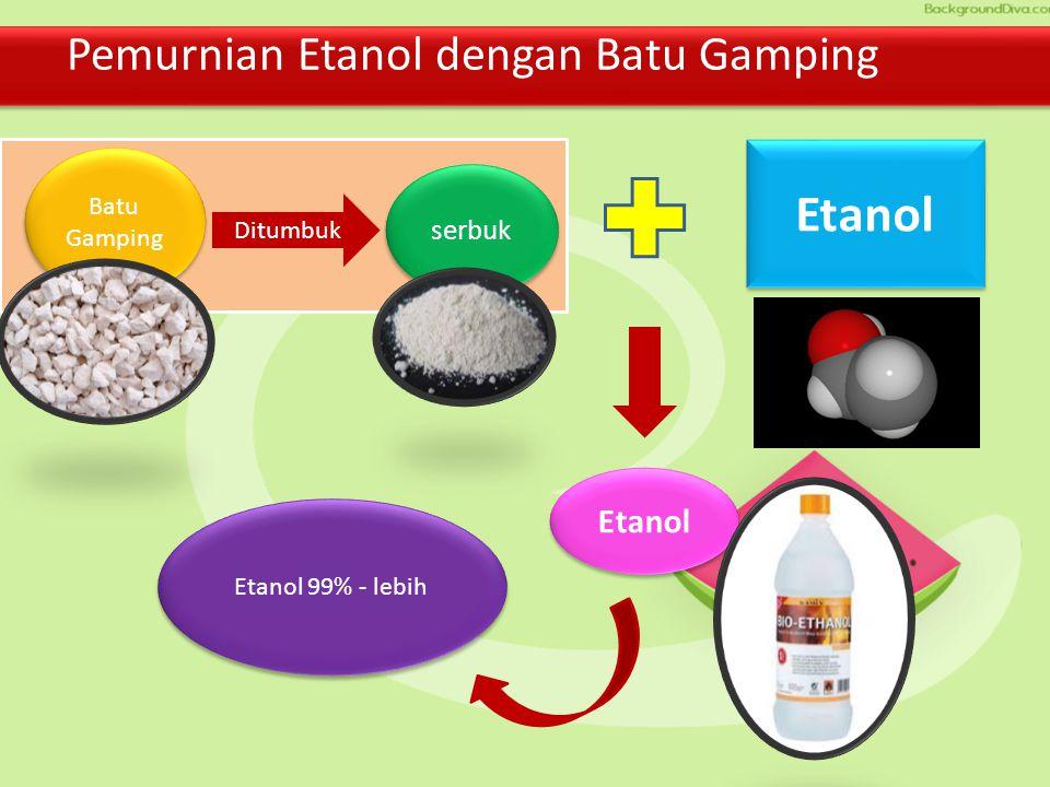 Kimia Fisika Pemurnian Etanol Batu Gamping Zeolit sintetis Pemurnian