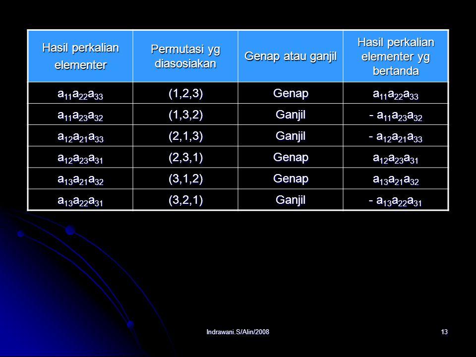 Indrawani.S/Alin/200812 (i).(ii). Hasil perkalian elementer Permutasi yg diasosiakan Genap atau ganjil Hasil perkalian elementer yg bertanda a 11 a 22