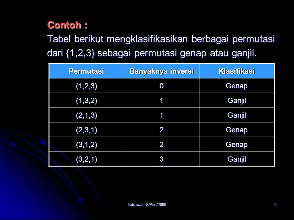 Indrawani.S/Alin/20088 Contoh : Tabel berikut mengklasifikasikan berbagai permutasi dari {1,2,3} sebagai permutasi genap atau ganjil.