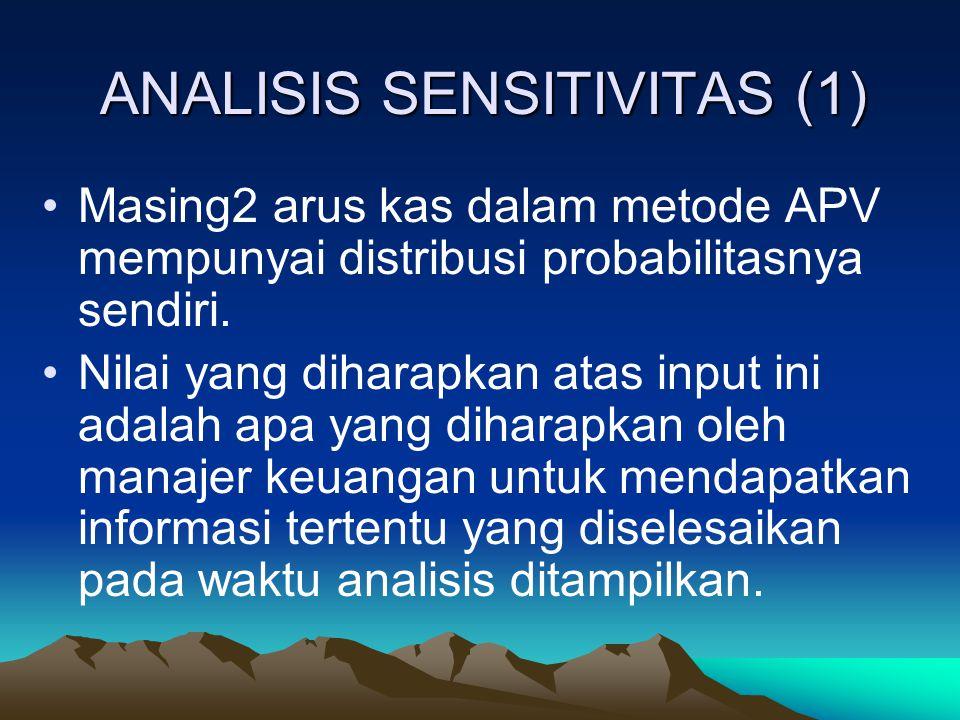 ANALISIS SENSITIVITAS (1) Masing2 arus kas dalam metode APV mempunyai distribusi probabilitasnya sendiri. Nilai yang diharapkan atas input ini adalah