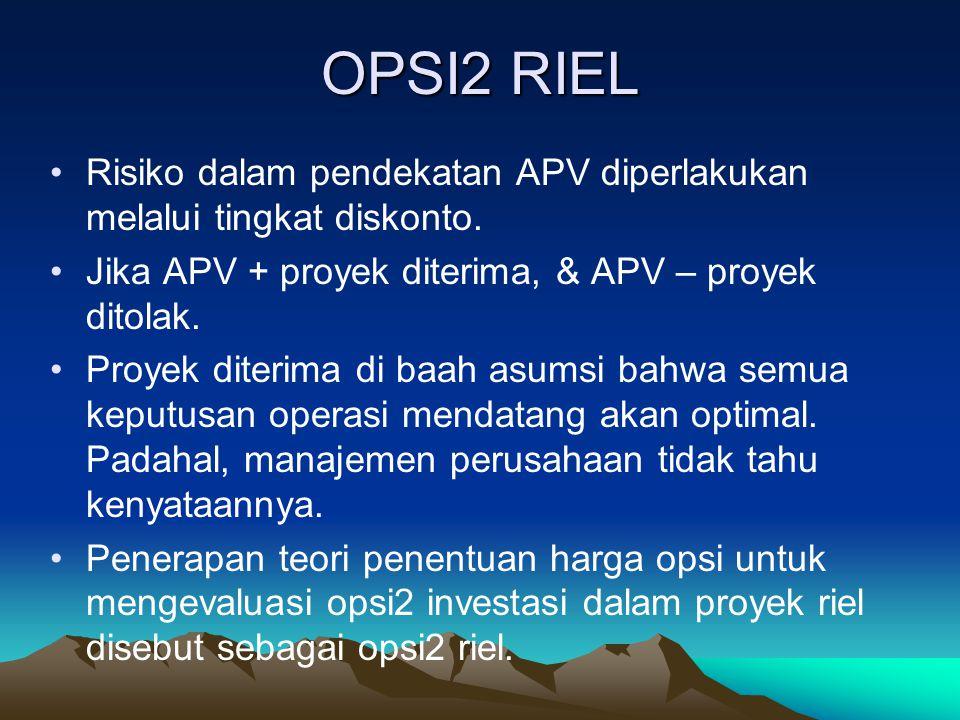 OPSI2 RIEL Risiko dalam pendekatan APV diperlakukan melalui tingkat diskonto. Jika APV + proyek diterima, & APV – proyek ditolak. Proyek diterima di b
