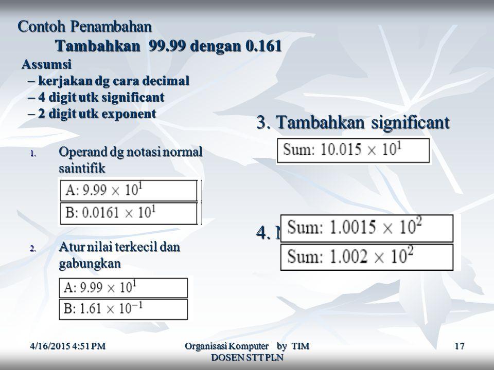 4/16/2015 4:52 PM4/16/2015 4:52 PM4/16/2015 4:52 PM Organisasi Komputer by TIM DOSEN STT PLN 17 Contoh Penambahan Tambahkan 99.99 dengan 0.161 Assumsi – kerjakan dg cara decimal – 4 digit utk significant – 2 digit utk exponent 1.