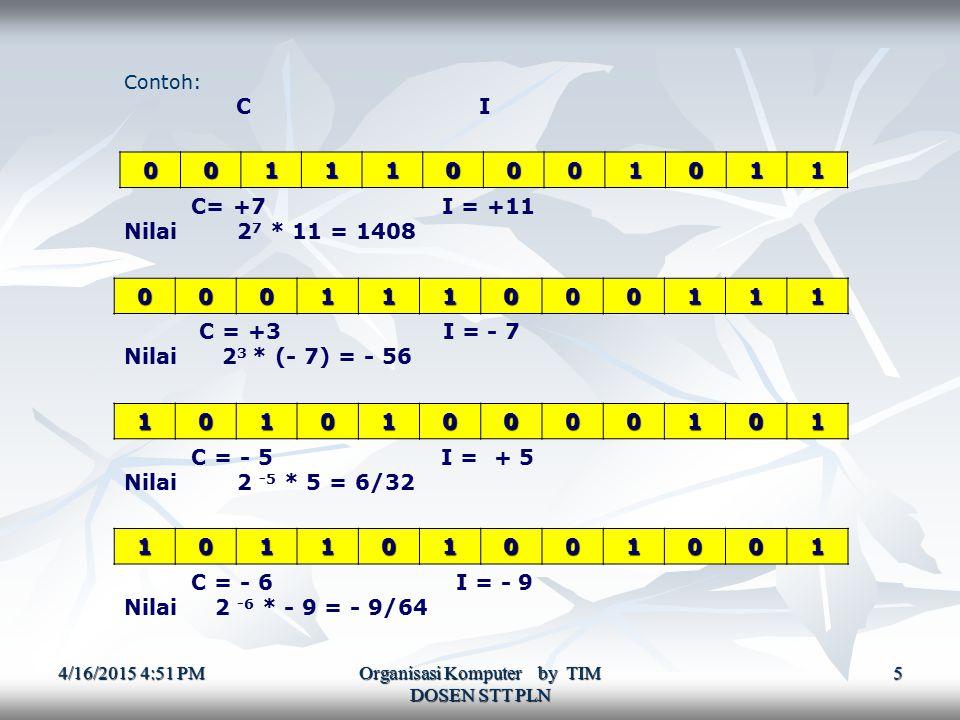 4/16/2015 4:52 PM4/16/2015 4:52 PM4/16/2015 4:52 PM Organisasi Komputer by TIM DOSEN STT PLN 5 Contoh: C I 001110001011 C= +7 I = +11 Nilai 2 7 * 11 = 1408000111000111 C = +3 I = - 7 Nilai 2 3 * (- 7) = - 56101010000101 C = - 5 I = + 5 Nilai 2 -5 * 5 = 6/32101101001001 C = - 6 I = - 9 Nilai 2 -6 * - 9 = - 9/64