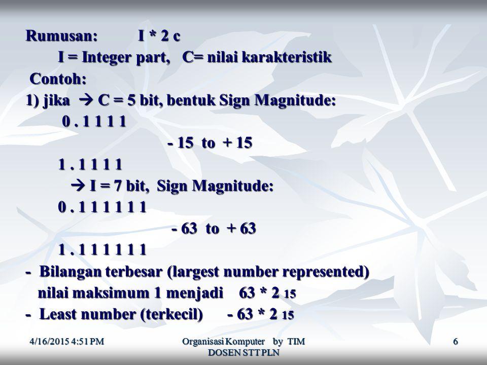 4/16/2015 4:52 PM4/16/2015 4:52 PM4/16/2015 4:52 PM Organisasi Komputer by TIM DOSEN STT PLN 6 Rumusan: I * 2 c I = Integer part, C= nilai karakteristik I = Integer part, C= nilai karakteristik Contoh: Contoh: 1) jika  C = 5 bit, bentuk Sign Magnitude: 0.