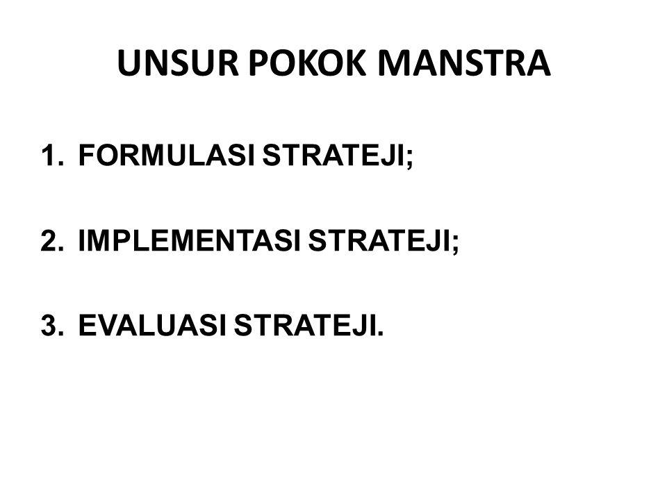 KEGIATAN DALAM MANSTRA 1.KEGIATAN FORMULASI STRATEJI MELIPUTI: a.Perumusan Visi, Misi, dan Nilai-nilai; b.Pencermatan Lingkungan Internal (PLI), Pencermatan Lingkungan Eksternal (PLE), Kesimpulan Analisis Faktor Internal dan Eksternal (KAFI & KAFE); c.Analisis Pilihan Strateji dan Kunci Keberhasilan; d.Penetapan tujuan, sasaran dan strateji (kebijakan, program dan kegiatan);