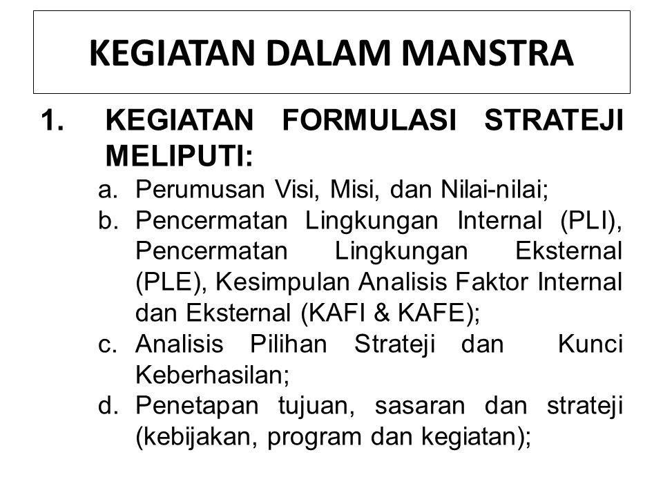 2.KEGIATAN IMPLEMENTASI STRATEJI TERDIRI DARI: a.Rencana Program dan Kegiatan; b.Penganggaran (Alokasi Biaya); c.Sistem pelaksanaan, pemantauan, dan pengawasan.