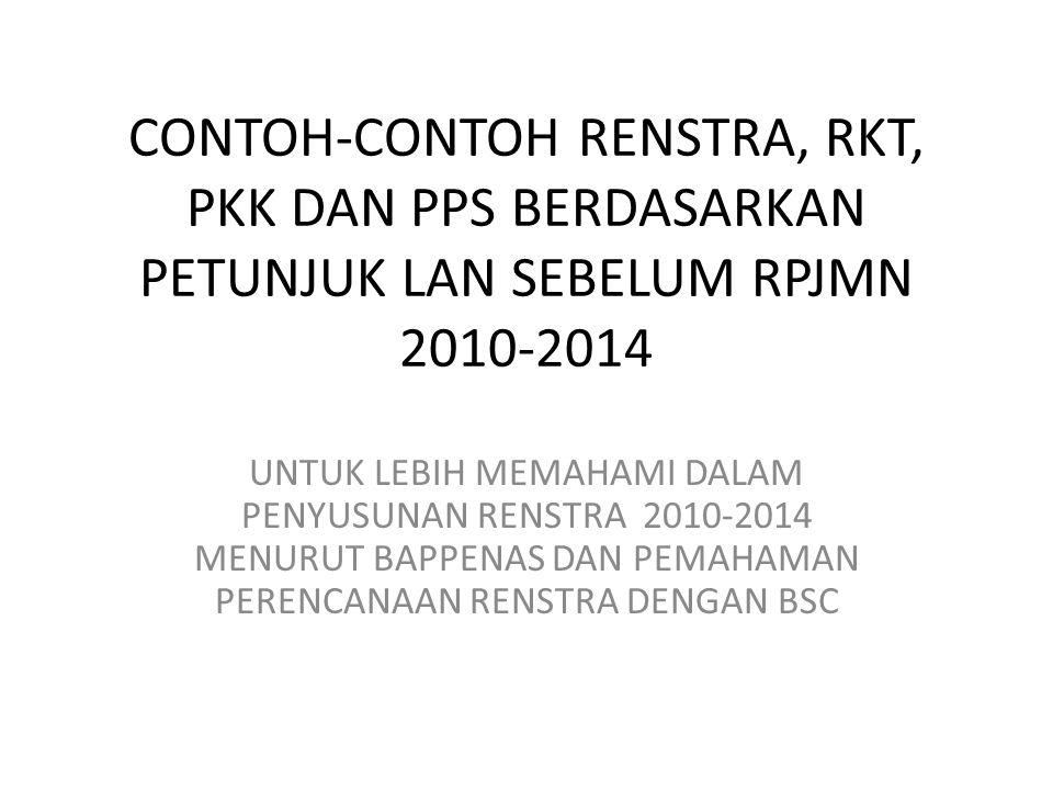 Contoh dahulu: R e n c a n a S t r a t e g i (Pedoman LAN) Tahun ……….