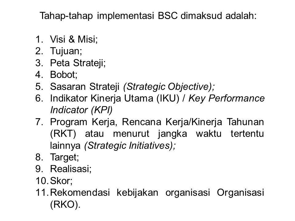 Tahap-tahap implementasi BSC dimaksud adalah: 1.Visi & Misi; 2.Tujuan; 3.Peta Strateji; 4.Bobot; 5.Sasaran Strateji (Strategic Objective); 6.Indikator Kinerja Utama (IKU) / Key Performance Indicator (KPI) 7.Program Kerja, Rencana Kerja/Kinerja Tahunan (RKT) atau menurut jangka waktu tertentu lainnya (Strategic Initiatives); 8.Target; 9.Realisasi; 10.Skor; 11.Rekomendasi kebijakan organisasi Organisasi (RKO).