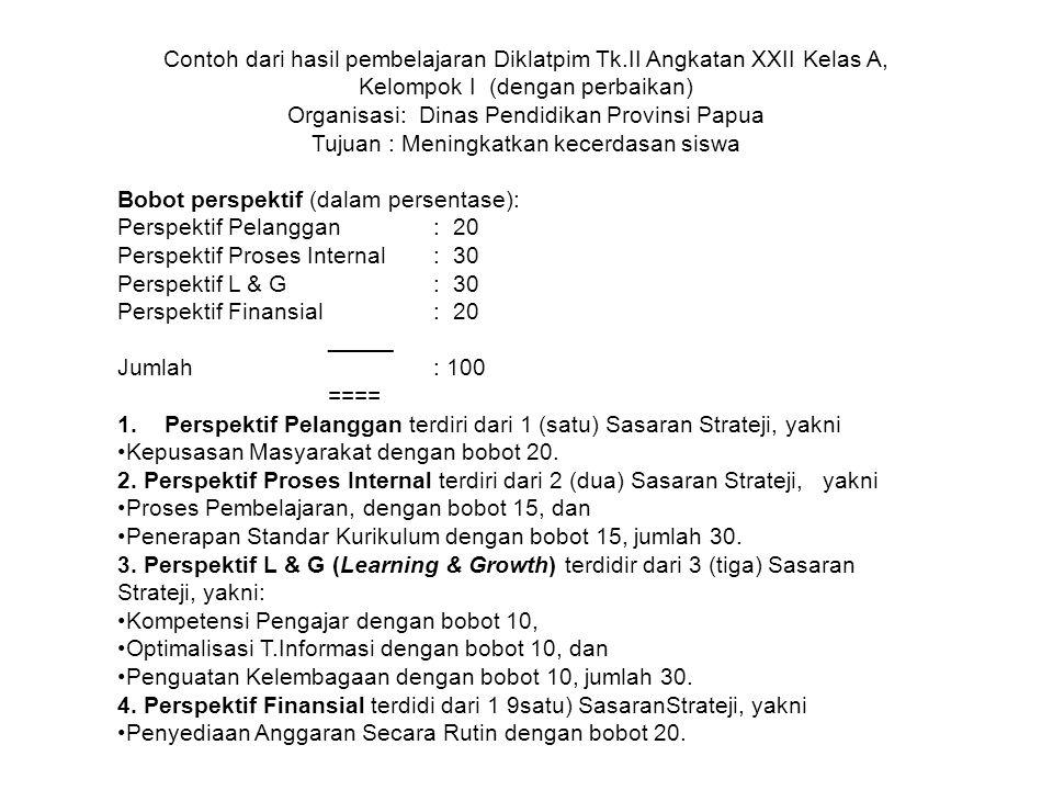 Contoh dari hasil pembelajaran Diklatpim Tk.II Angkatan XXII Kelas A, Kelompok I (dengan perbaikan) Organisasi: Dinas Pendidikan Provinsi Papua Tujuan : Meningkatkan kecerdasan siswa Bobot perspektif (dalam persentase): Perspektif Pelanggan : 20 Perspektif Proses Internal: 30 Perspektif L & G: 30 Perspektif Finansial: 20 _____ Jumlah : 100 ==== 1.