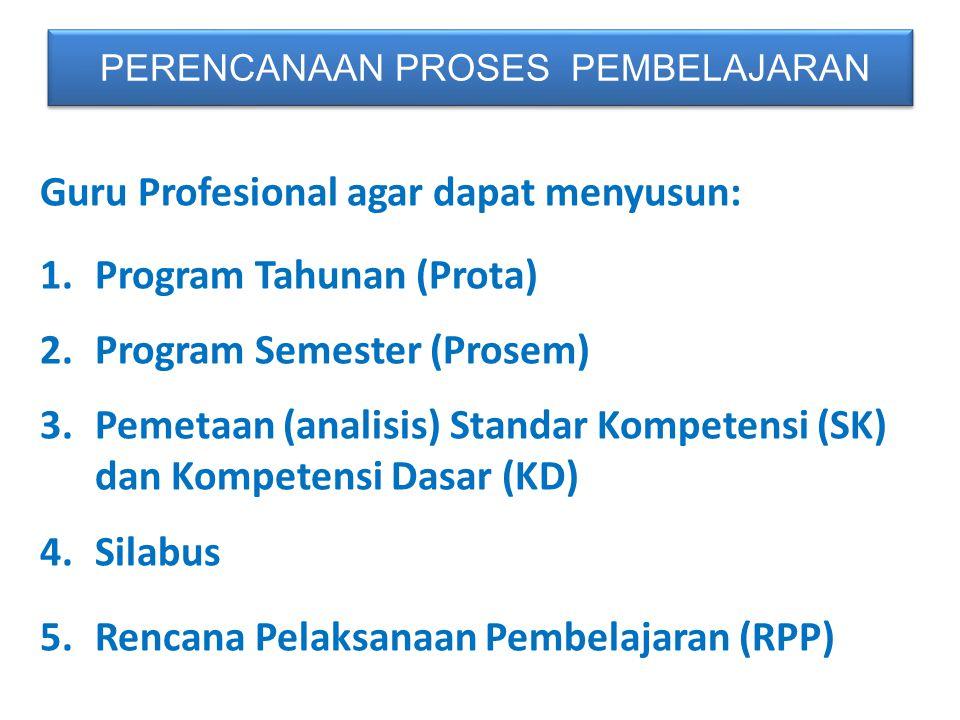 PERENCANAAN PROSES PEMBELAJARAN Guru Profesional agar dapat menyusun: 1.Program Tahunan (Prota) 2.Program Semester (Prosem) 3.Pemetaan (analisis) Stan