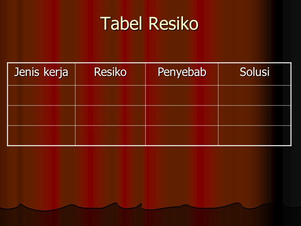 Tabel Resiko Jenis kerja ResikoPenyebabSolusi