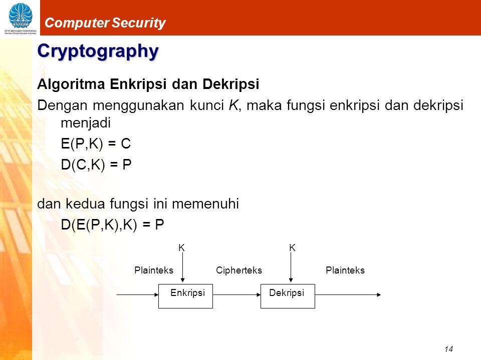 14 Computer Security Cryptography Algoritma Enkripsi dan Dekripsi Dengan menggunakan kunci K, maka fungsi enkripsi dan dekripsi menjadi E(P,K) = C D(C