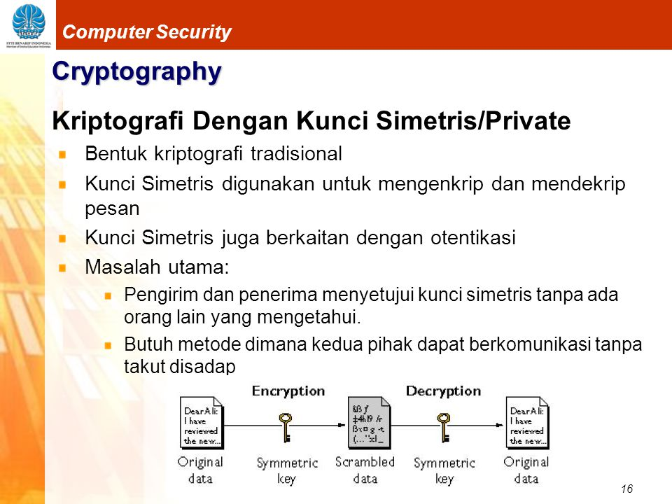 16 Computer Security Cryptography Kriptografi Dengan Kunci Simetris/Private Bentuk kriptografi tradisional Kunci Simetris digunakan untuk mengenkrip d